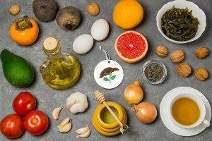Micronutrient and behavioral problems